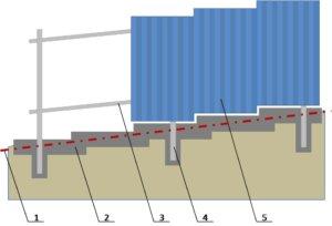 Схема забора на склоне